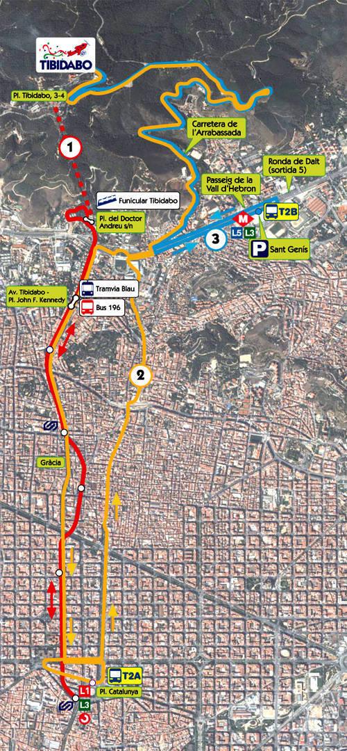 route tibidabo