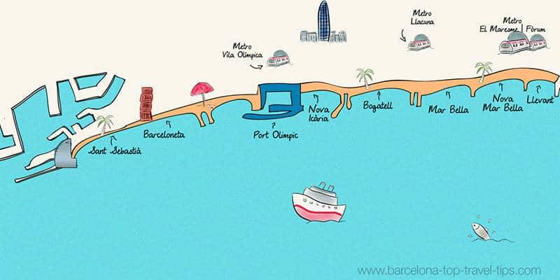 map of Barcelona's beaches