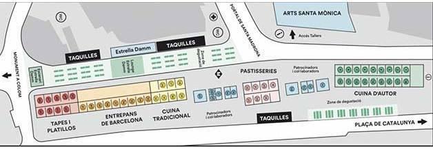 Tast a la Rambla map